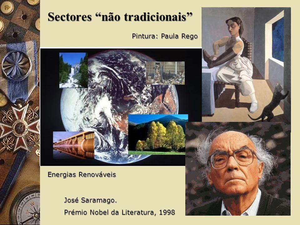 Sectores não tradicionais