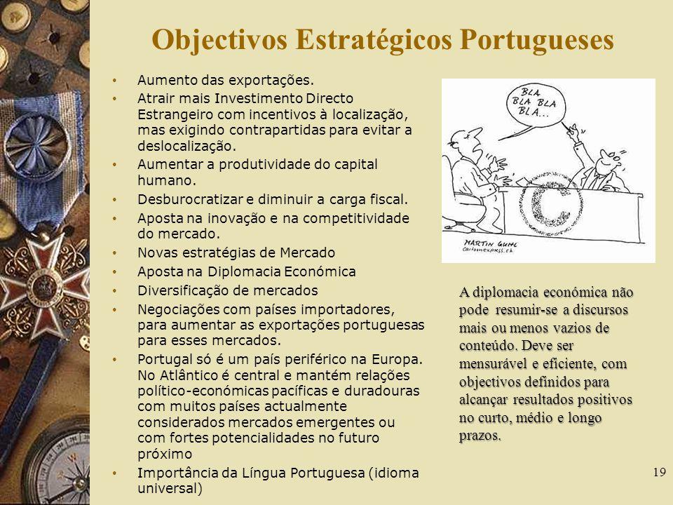 Objectivos Estratégicos Portugueses