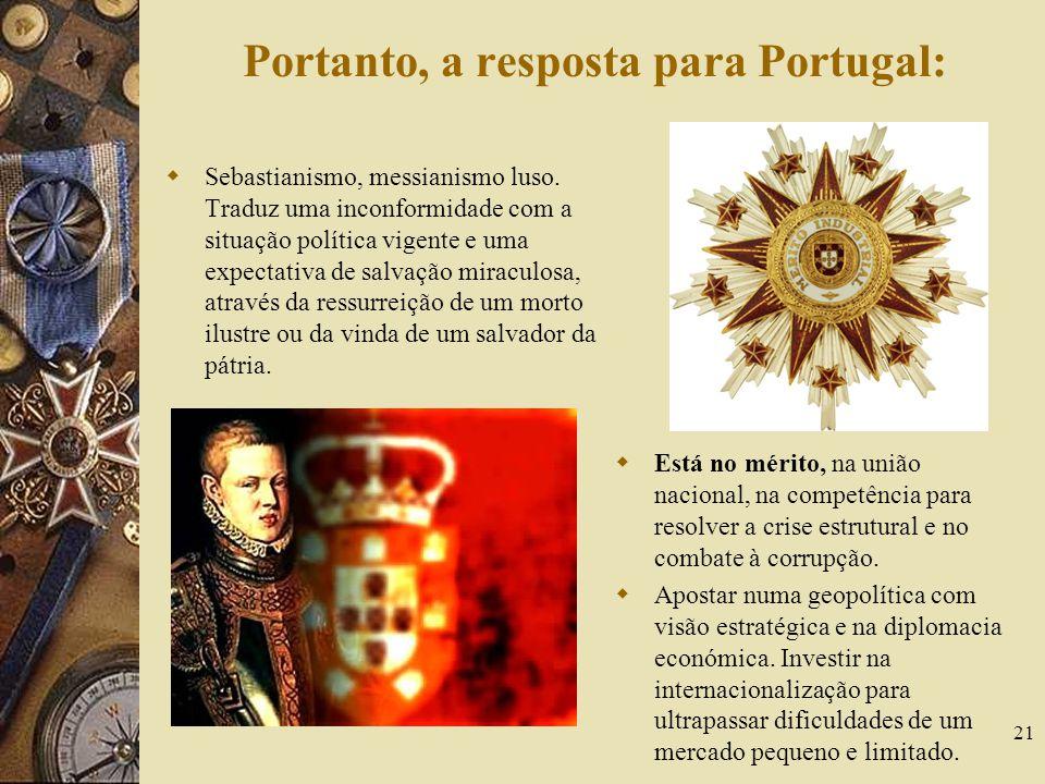 Portanto, a resposta para Portugal: