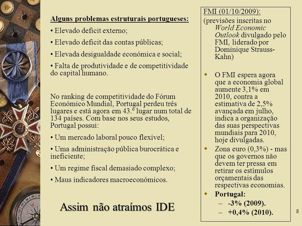 Assim não atraímos IDE FMI (01/10/2009):