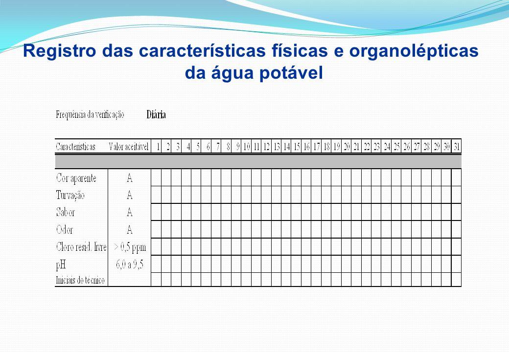 Registro das características físicas e organolépticas