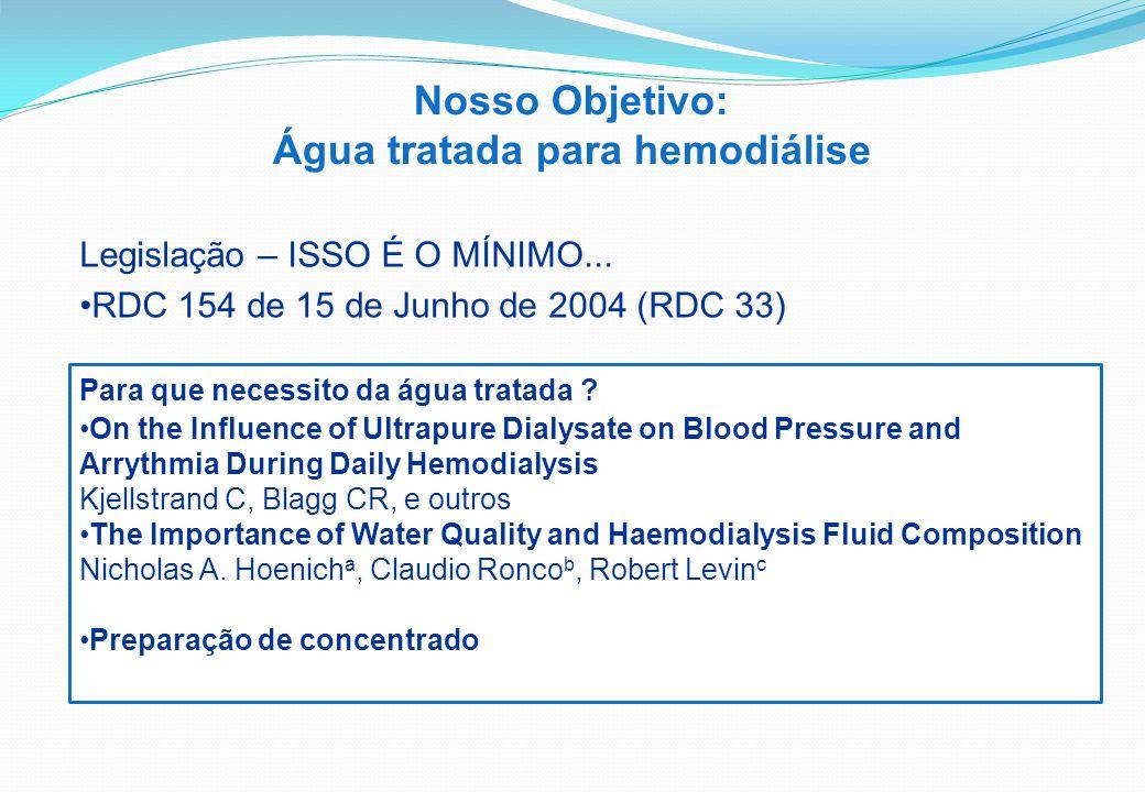 Nosso Objetivo: Água tratada para hemodiálise