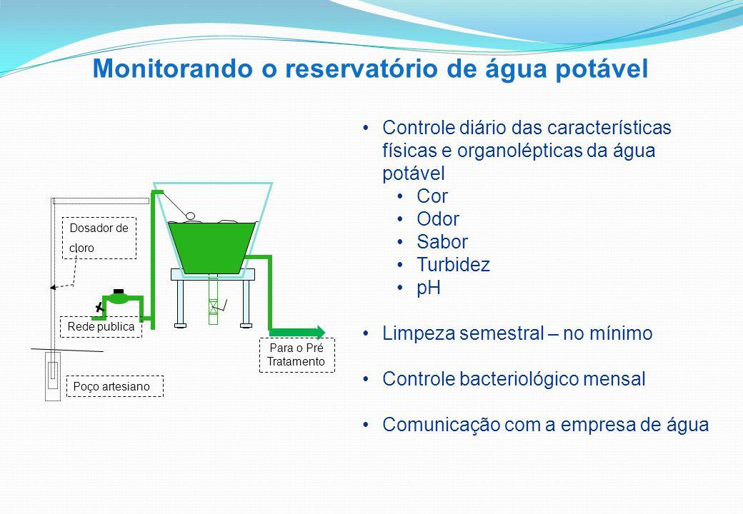Monitorando o reservatório de água potável