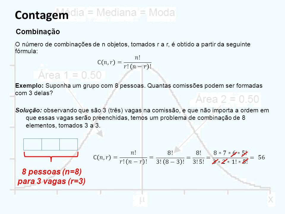 8 pessoas (n=8) para 3 vagas (r=3)