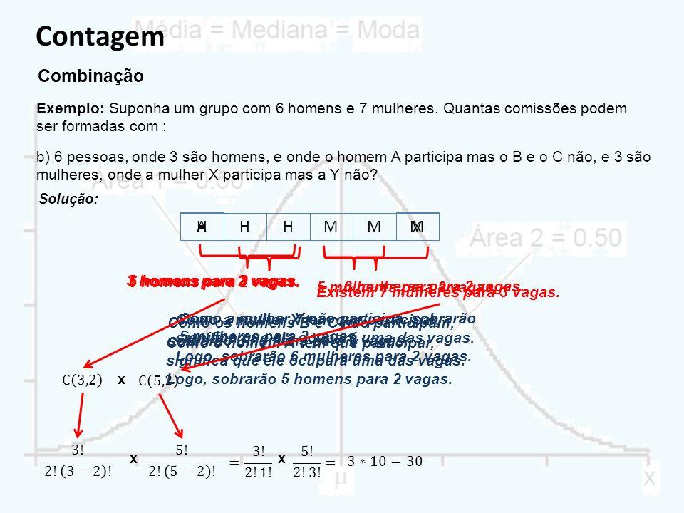 Contagem Combinação A H H M X M