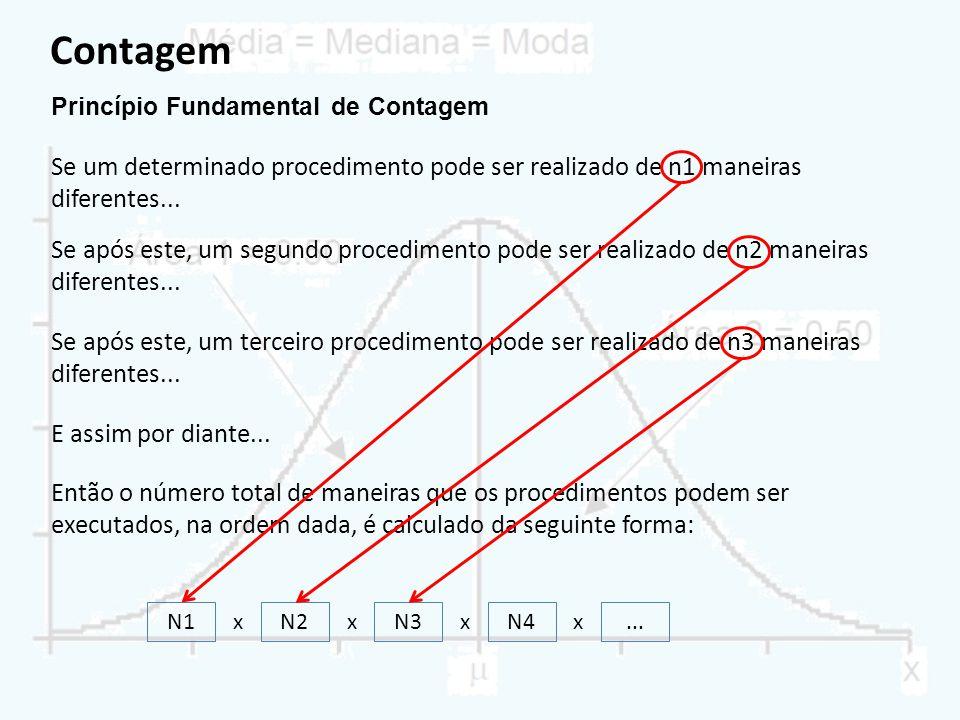 Contagem Princípio Fundamental de Contagem. Se um determinado procedimento pode ser realizado de n1 maneiras diferentes...