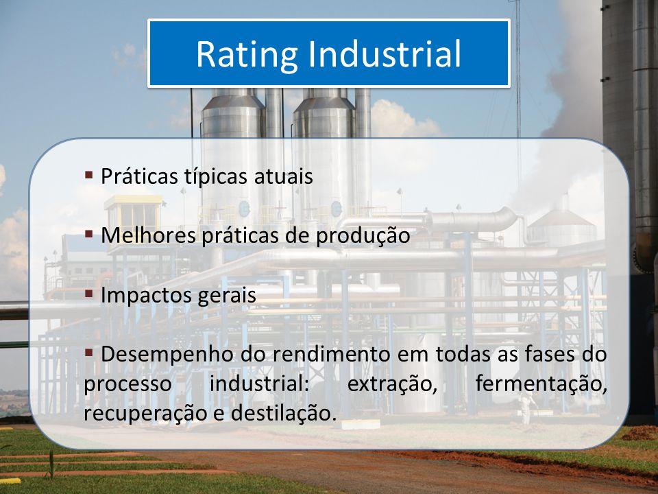 Rating Industrial Práticas típicas atuais