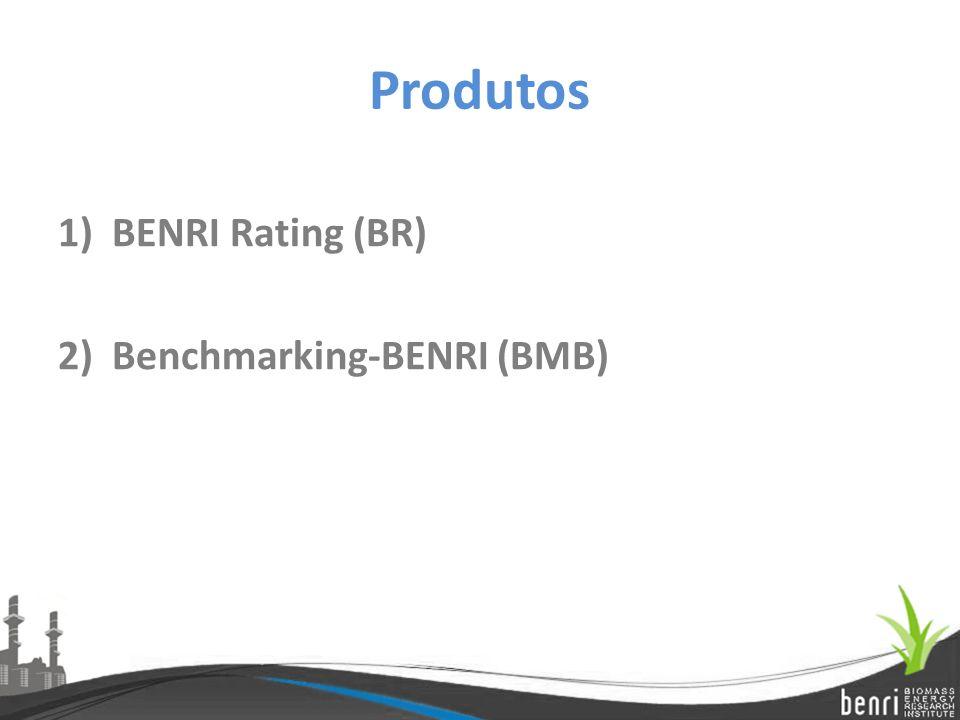 Produtos BENRI Rating (BR) Benchmarking-BENRI (BMB)