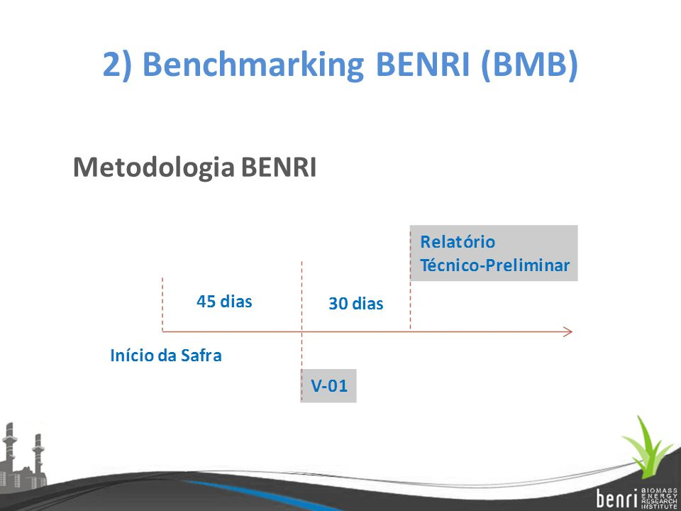 2) Benchmarking BENRI (BMB)
