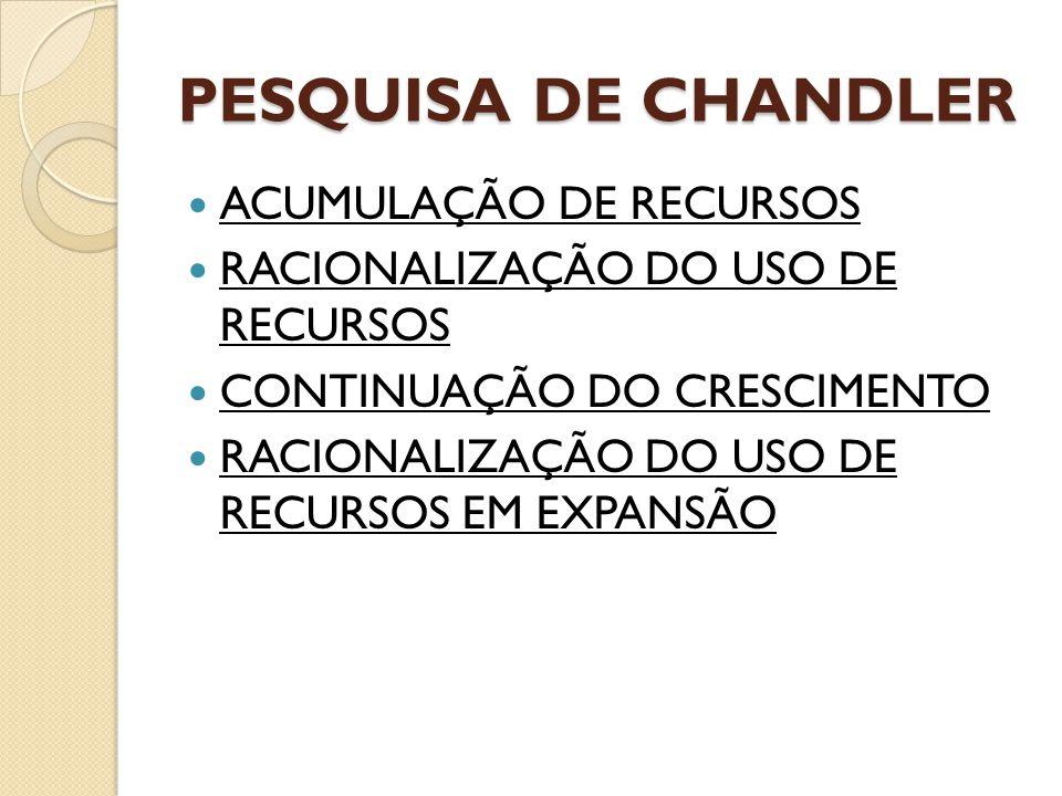 PESQUISA DE CHANDLER ACUMULAÇÃO DE RECURSOS