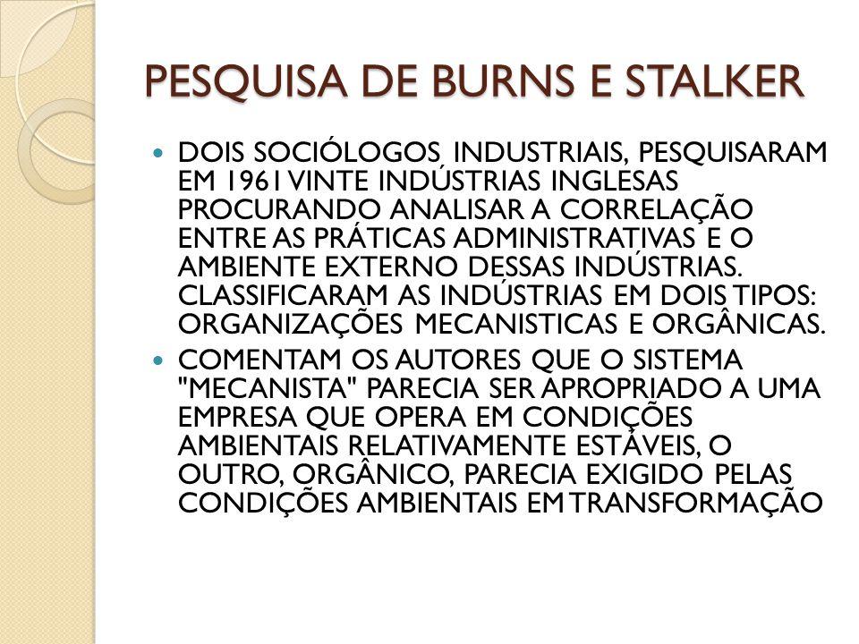 PESQUISA DE BURNS E STALKER