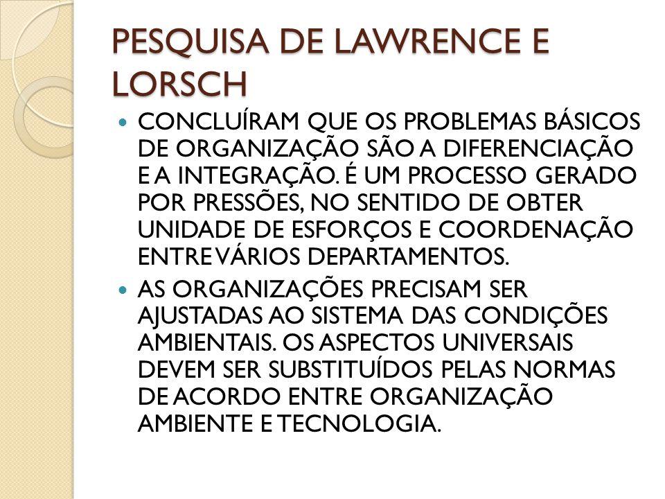 PESQUISA DE LAWRENCE E LORSCH