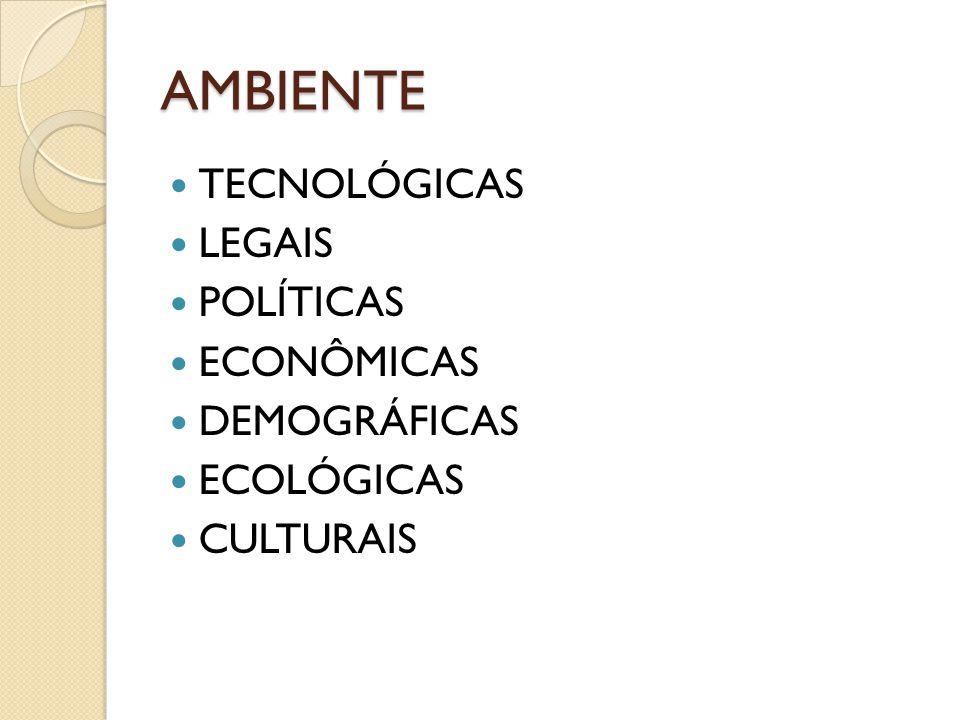 AMBIENTE TECNOLÓGICAS LEGAIS POLÍTICAS ECONÔMICAS DEMOGRÁFICAS
