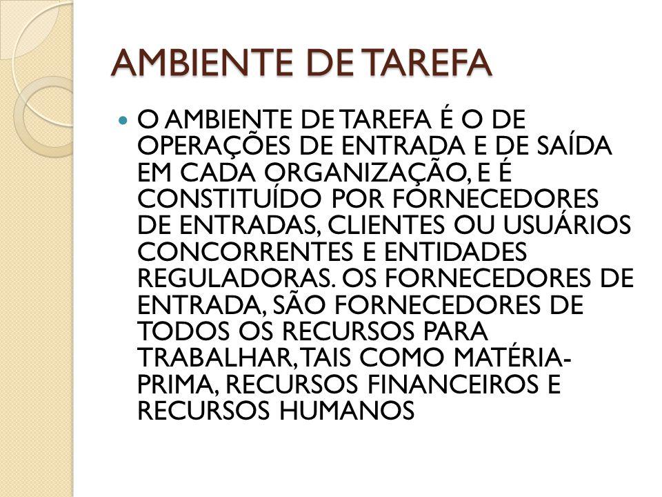 AMBIENTE DE TAREFA