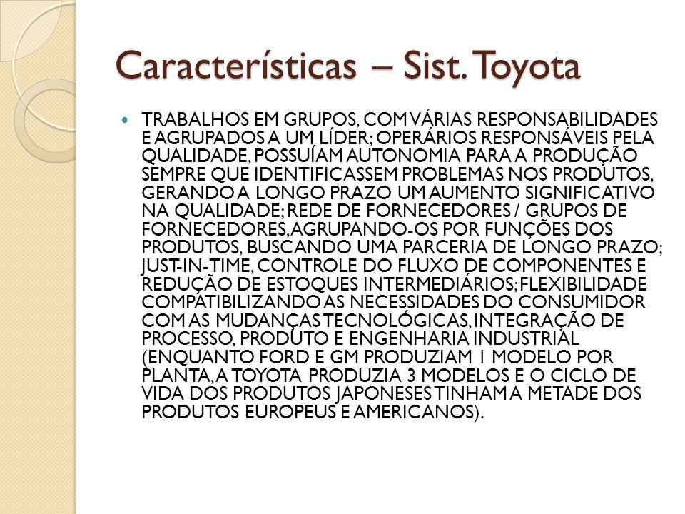 Características – Sist. Toyota