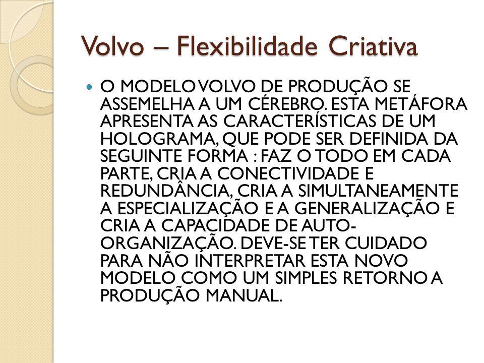 Volvo – Flexibilidade Criativa