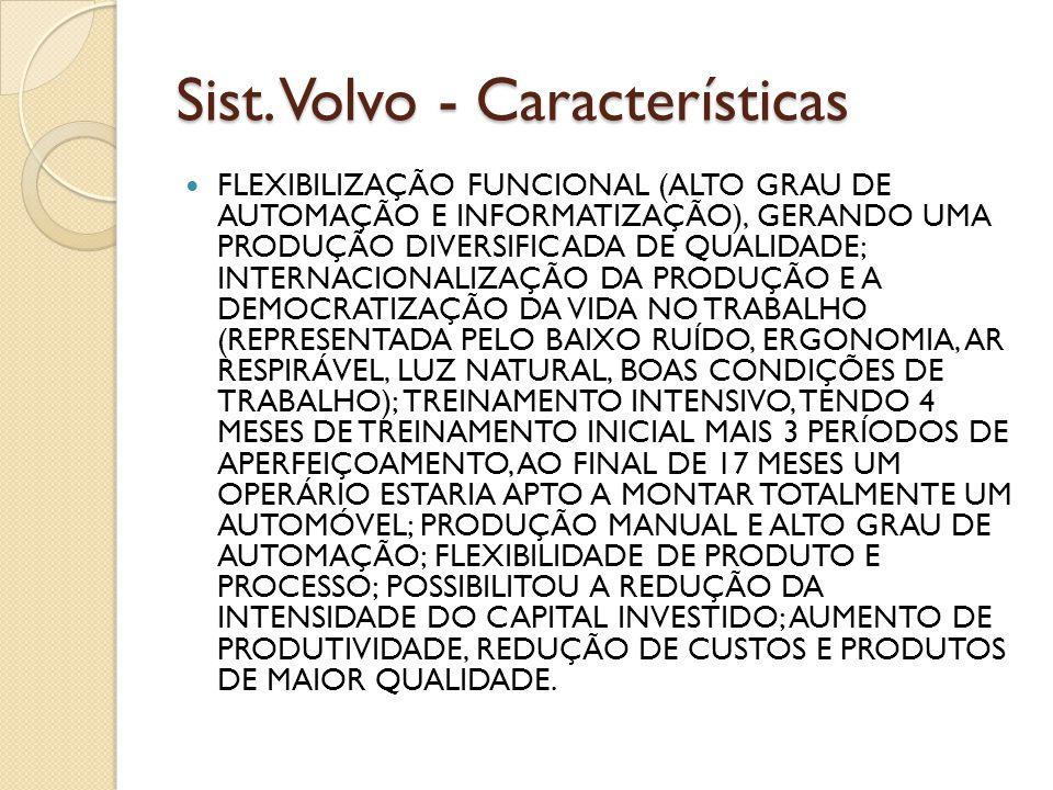 Sist. Volvo - Características