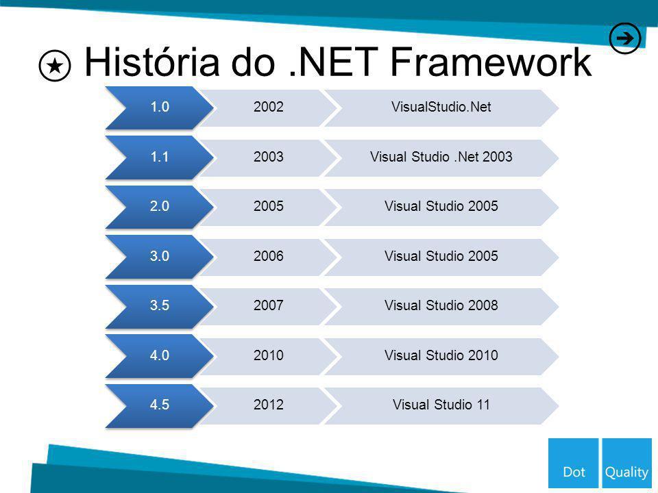 História do .NET Framework