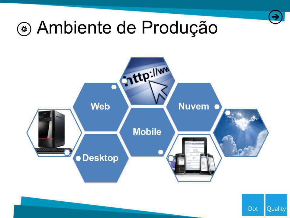 Ambiente de Produção Desktop Mobile Web Nuvem