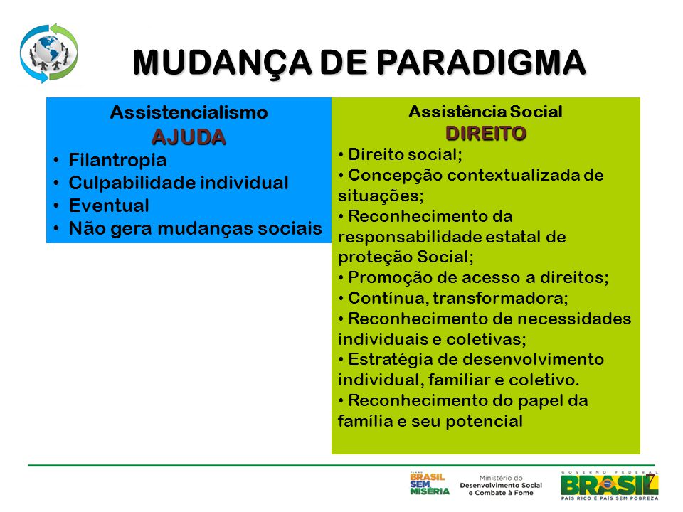 MUDANÇA DE PARADIGMA AJUDA Assistencialismo DIREITO Filantropia