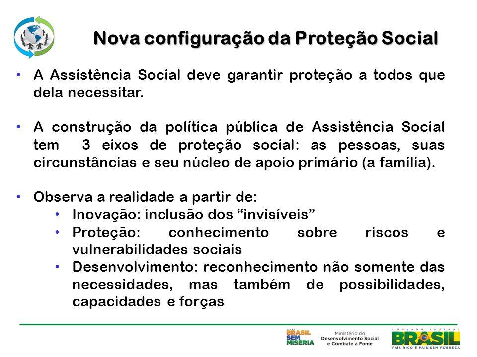 Nova configuração da Proteção Social