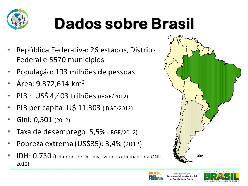 Dados sobre Brasil República Federativa: 26 estados, Distrito Federal e 5570 municipios. População: 193 milhões de pessoas.