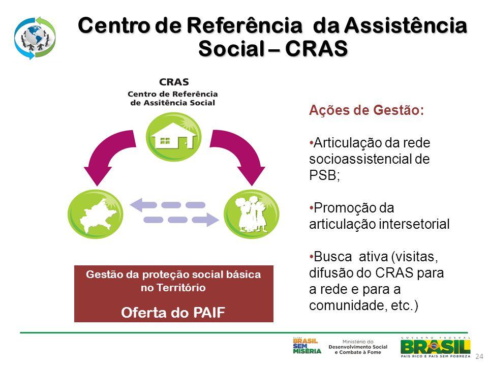 Centro de Referência da Assistência Social – CRAS