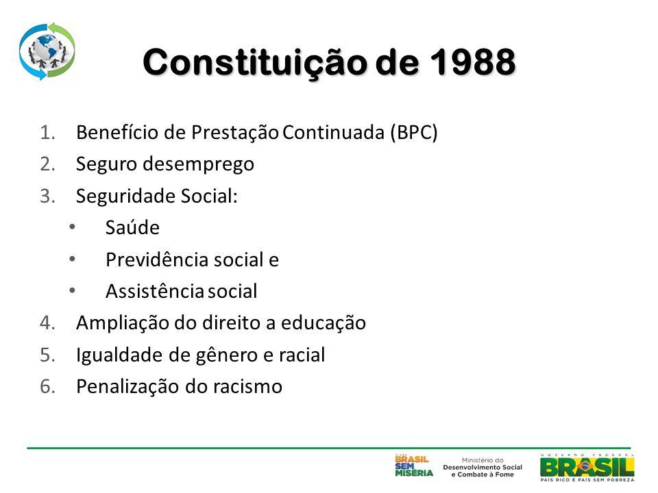 Constituição de 1988 Benefício de Prestação Continuada (BPC)