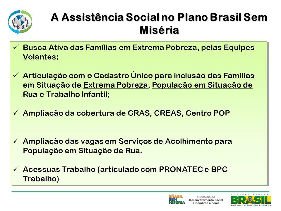 A Assistência Social no Plano Brasil Sem Miséria