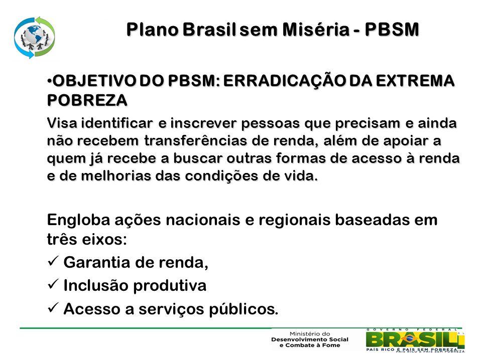 Plano Brasil sem Miséria - PBSM