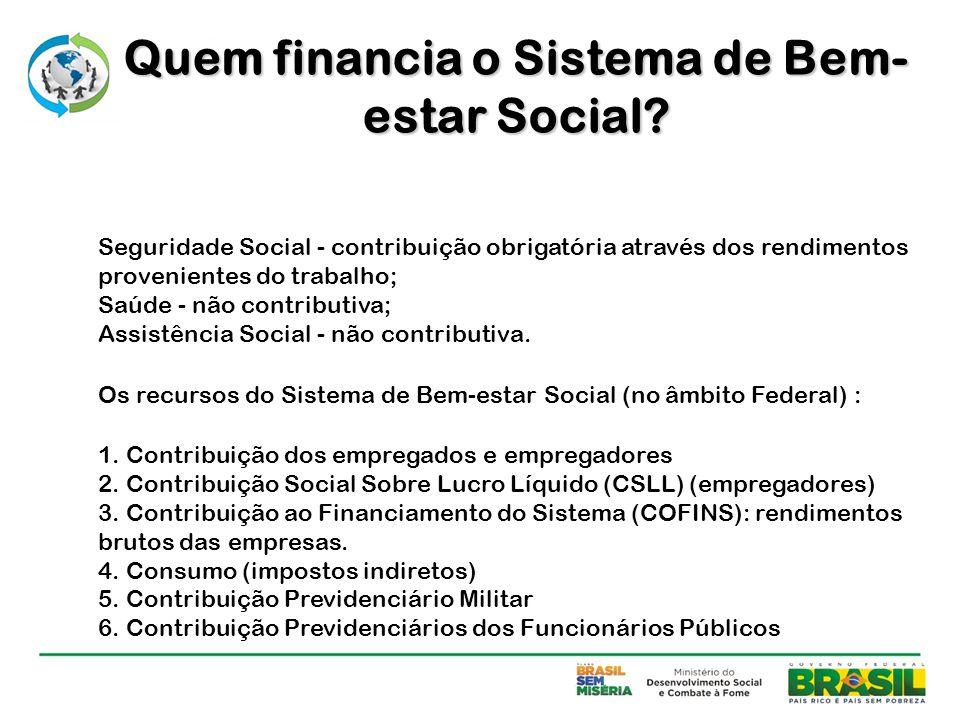 Quem financia o Sistema de Bem-estar Social