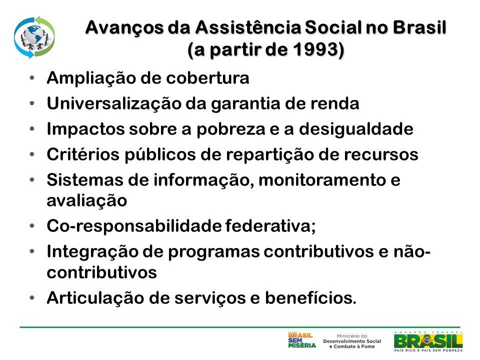 Avanços da Assistência Social no Brasil (a partir de 1993)