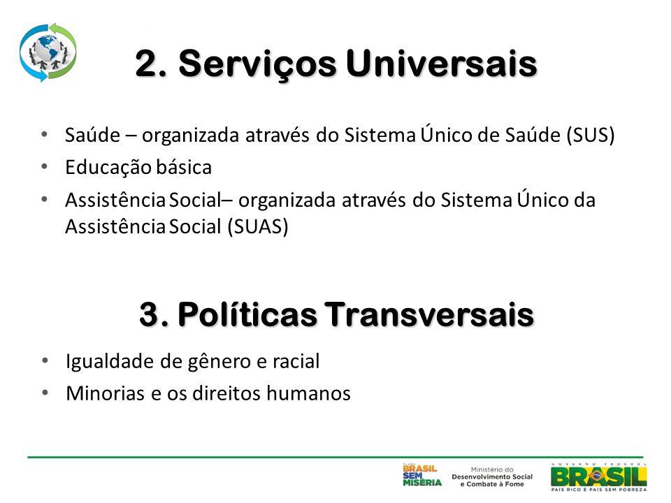 3. Políticas Transversais