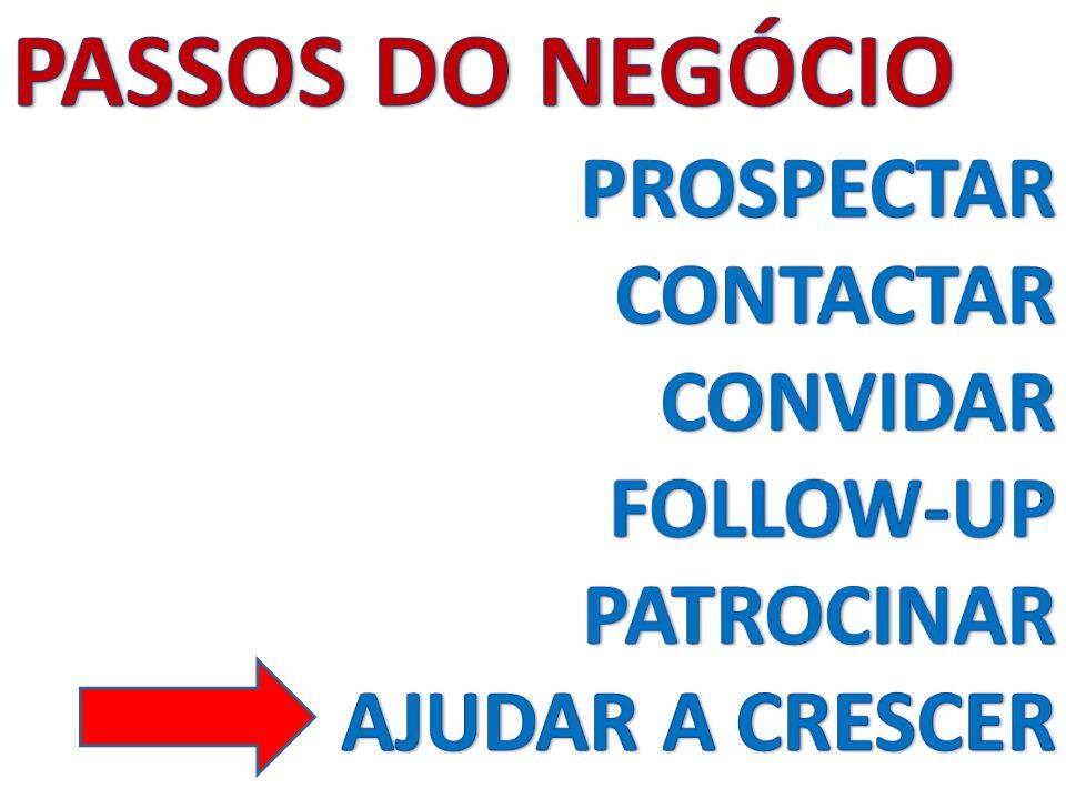 PASSOS DO NEGÓCIO PROSPECTAR CONTACTAR CONVIDAR FOLLOW-UP PATROCINAR