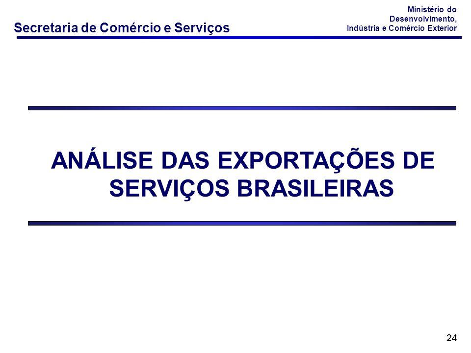 ANÁLISE DAS EXPORTAÇÕES DE SERVIÇOS BRASILEIRAS