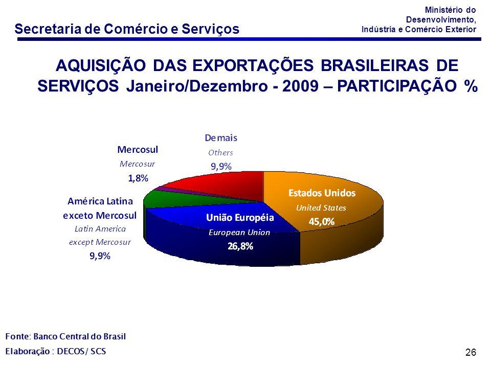 AQUISIÇÃO DAS EXPORTAÇÕES BRASILEIRAS DE