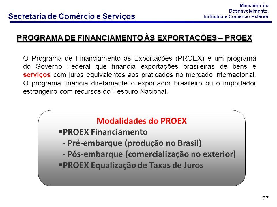 PROGRAMA DE FINANCIAMENTO ÀS EXPORTAÇÕES – PROEX