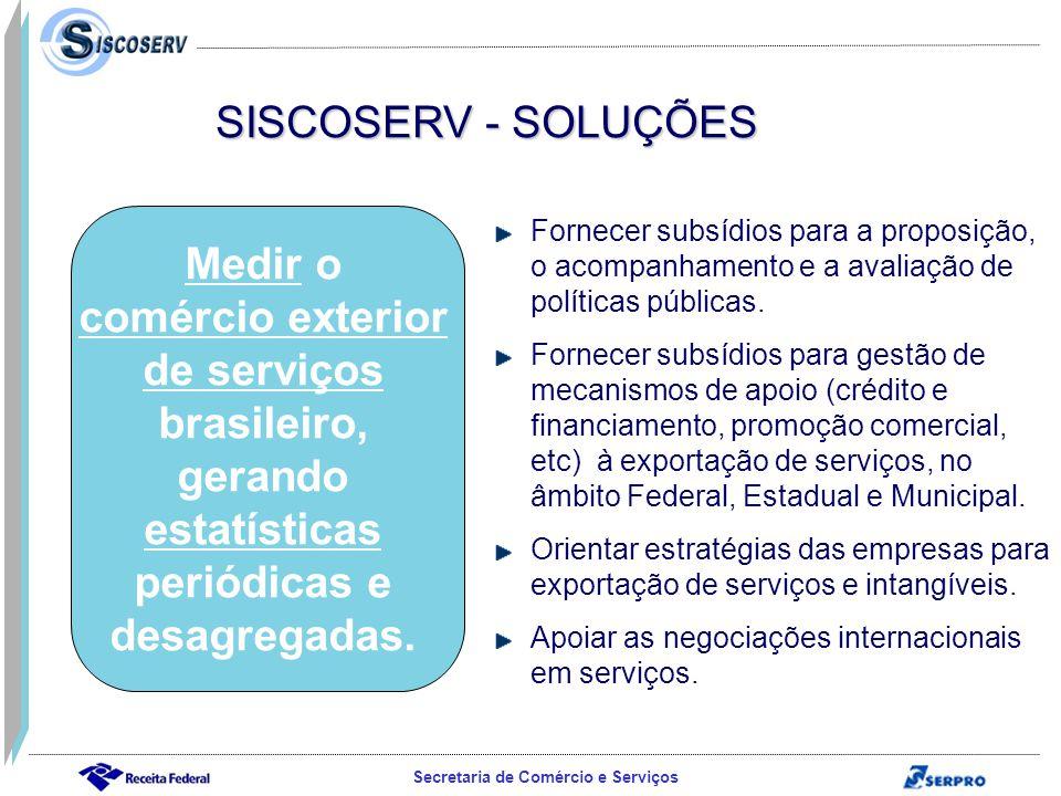SISCOSERV - SOLUÇÕES Fornecer subsídios para a proposição, o acompanhamento e a avaliação de políticas públicas.