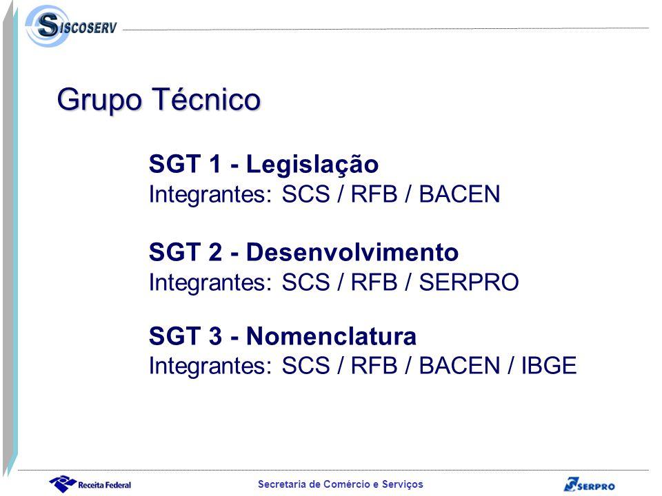 Grupo Técnico SGT 1 - Legislação SGT 2 - Desenvolvimento