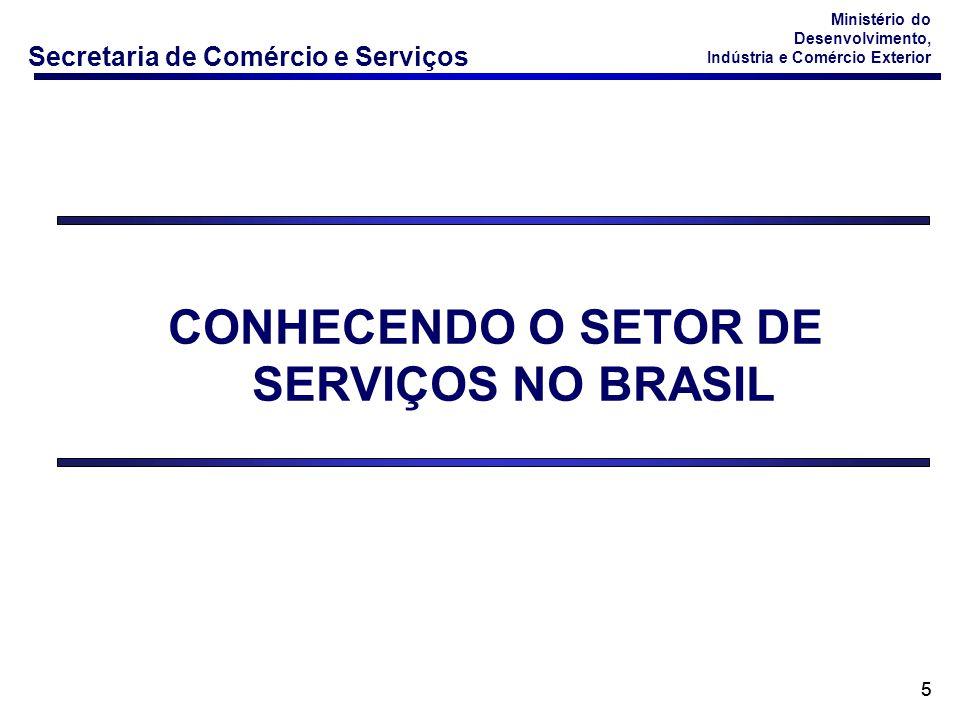 CONHECENDO O SETOR DE SERVIÇOS NO BRASIL