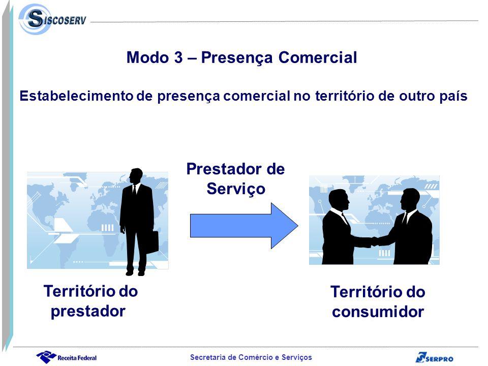 Modo 3 – Presença Comercial