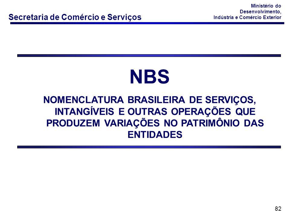 NBS NOMENCLATURA BRASILEIRA DE SERVIÇOS, INTANGÍVEIS E OUTRAS OPERAÇÕES QUE PRODUZEM VARIAÇÕES NO PATRIMÔNIO DAS ENTIDADES.