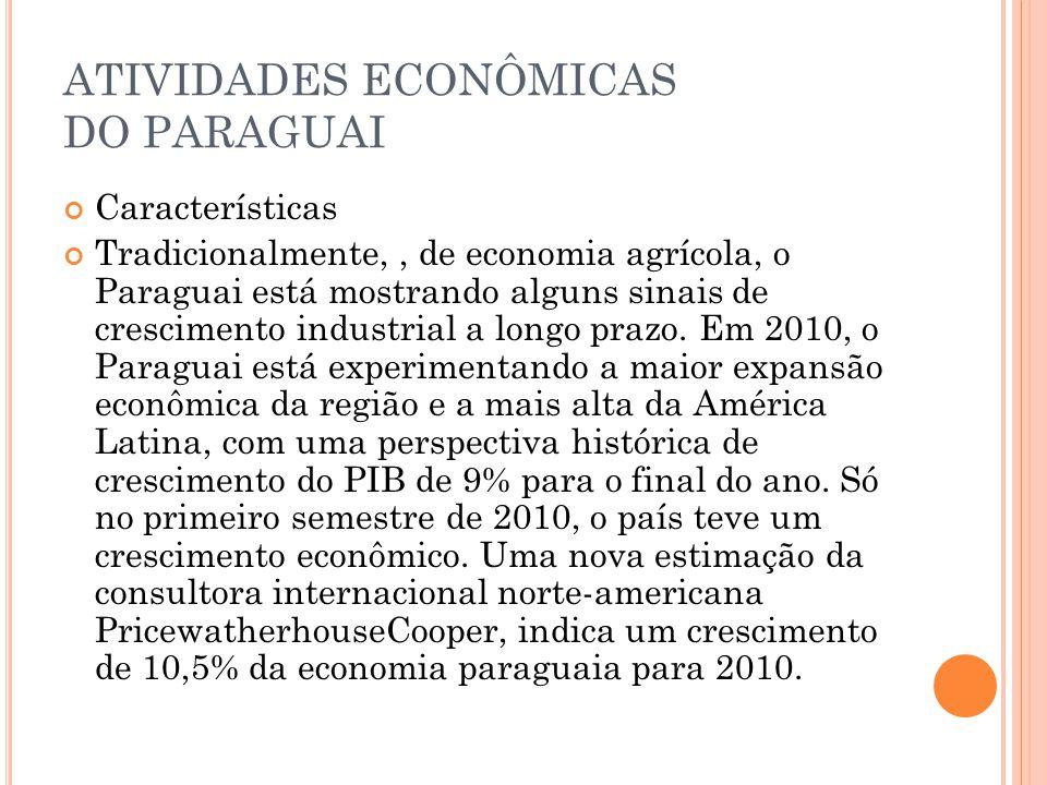 ATIVIDADES ECONÔMICAS DO PARAGUAI