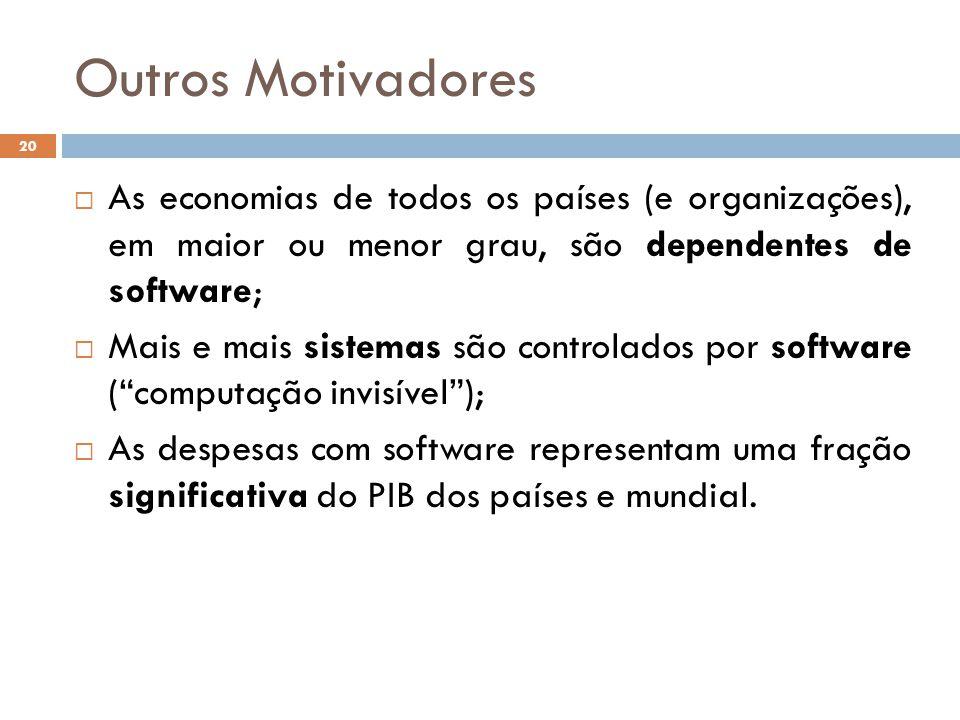 Outros Motivadores As economias de todos os países (e organizações), em maior ou menor grau, são dependentes de software;