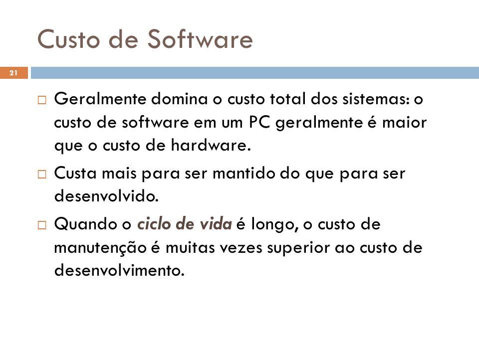Custo de Software Geralmente domina o custo total dos sistemas: o custo de software em um PC geralmente é maior que o custo de hardware.