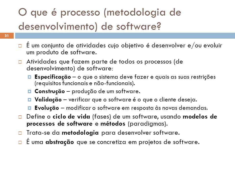 O que é processo (metodologia de desenvolvimento) de software
