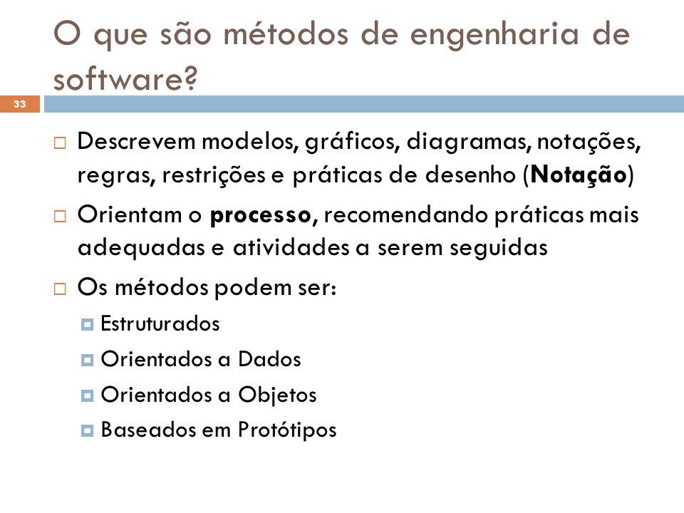 O que são métodos de engenharia de software