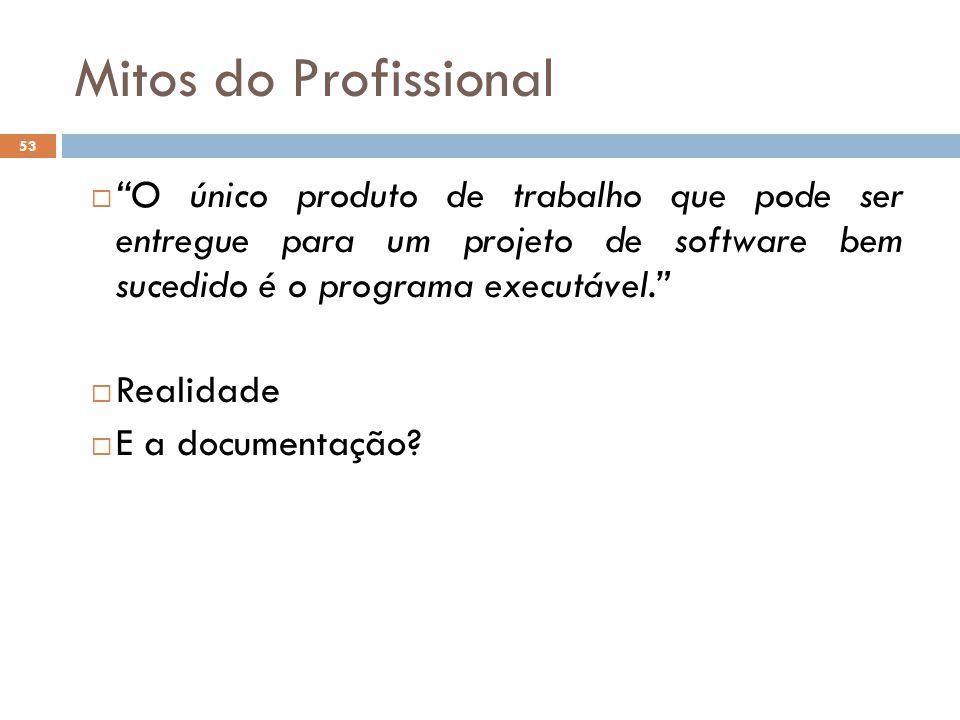 Mitos do Profissional O único produto de trabalho que pode ser entregue para um projeto de software bem sucedido é o programa executável.