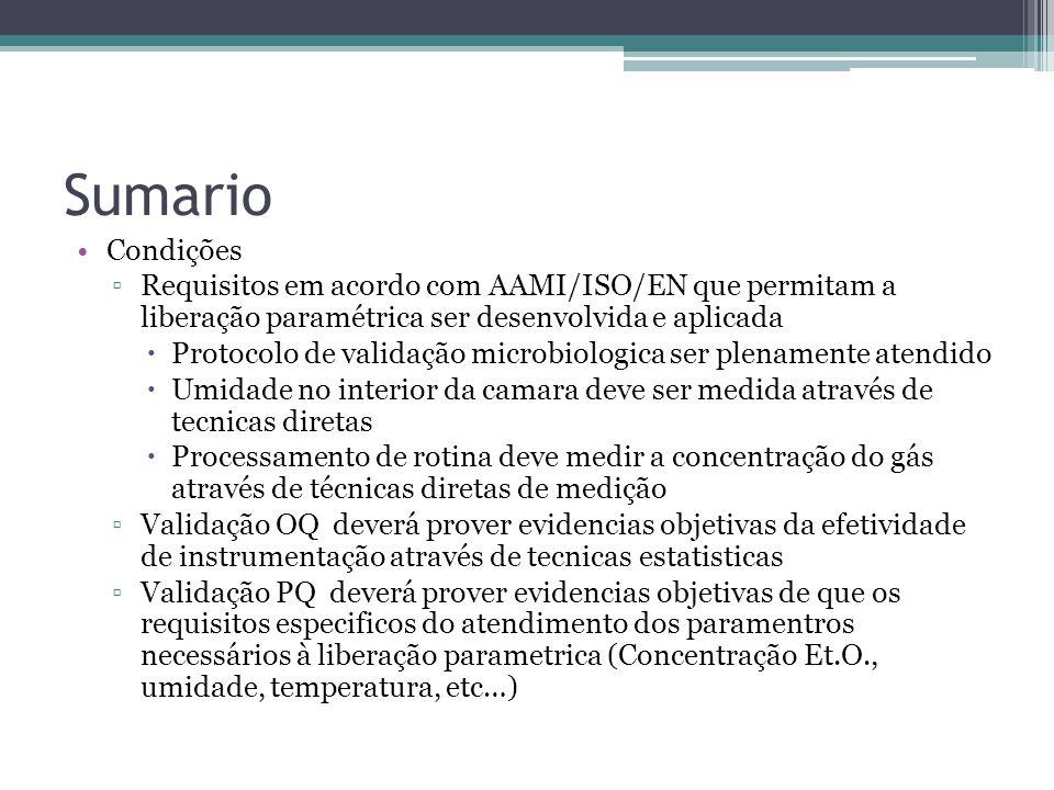 Sumario Condições. Requisitos em acordo com AAMI/ISO/EN que permitam a liberação paramétrica ser desenvolvida e aplicada.