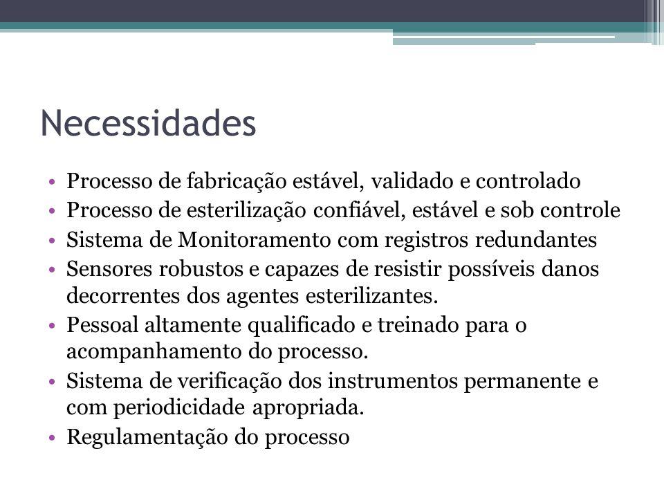 Necessidades Processo de fabricação estável, validado e controlado